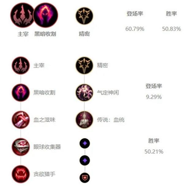 英雄联盟10.25版本烬符文,LOL10.25版本烬出装,英雄联盟10.25戏命师出装符文搭配,LOL10.25版本下路烬出装