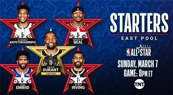 NBA全明星首发名单,NBA全明星,NBA