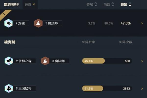 云顶之弈11.3九龙魂阵容怎么玩? 11.3九龙魂阵容玩法详解