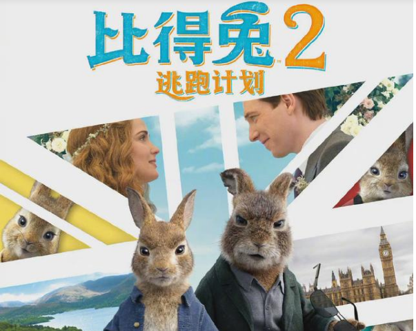 比得兔2确认引进,或有望2021年暑期档同步上映