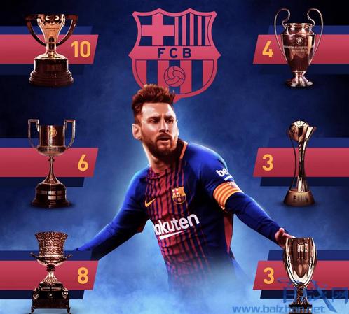 梅西生涯第36冠,巴萨夺冠,梅西生涯数据统计