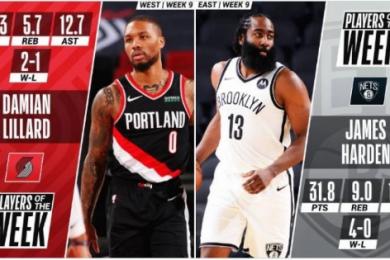 NBA全明星替补阵容出炉,哈登拉德利分别为东西部领衔