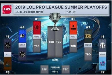 8月23日iG迎来季后赛关键战 iG渴望重返春季赛巅峰