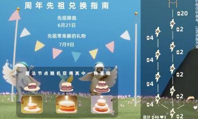 光遇周年庆蛋糕有什么用_光遇周年庆蛋糕作用介绍