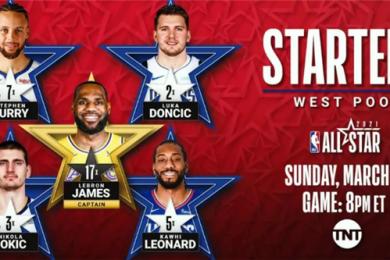 NBA全明星首发名单公布,哈登与利拉德无缘东西部首发